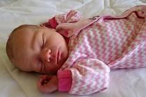 Valerie Kovaříková se narodila 9. října 2017 ve 22.47 hodin rodičům Markétě Hanušové a Miroslavu Kovaříkovi z Chomutova. Měřila 50 cm a vážila 2,8 kg.