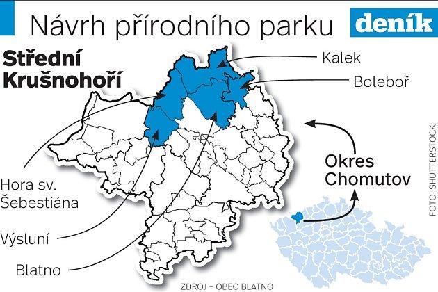 Návrh přírodního parku.