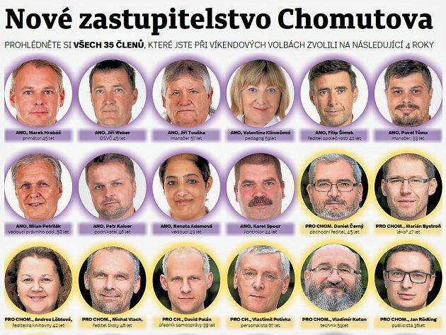 Zastupitelé Chomutova po komunálních volbách v říjnu 2018