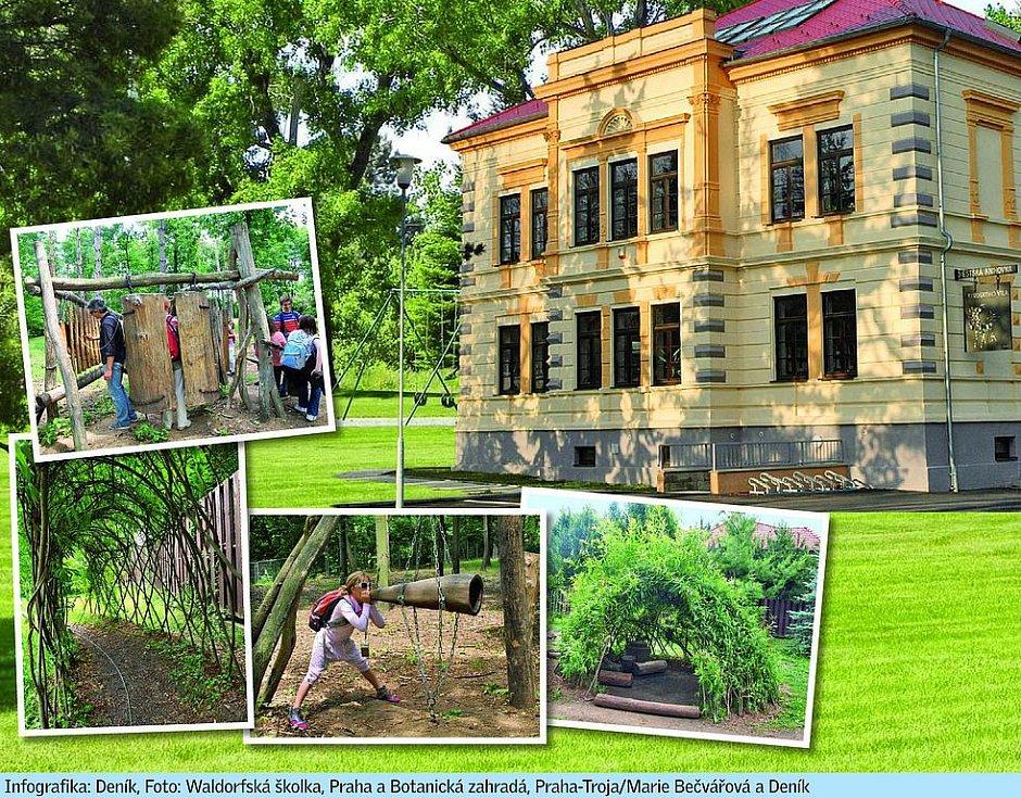 U Kludského vily by mělo vzniknout přírodní hřiště.