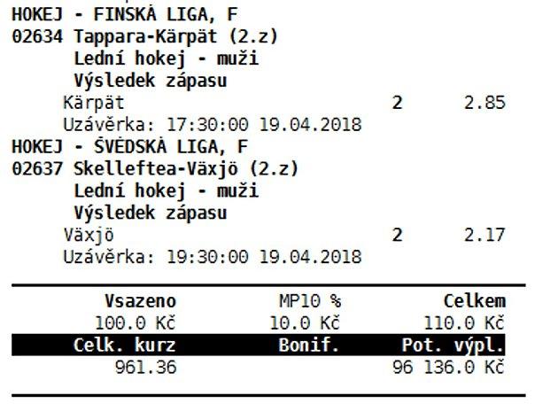 Sázkař z Kadaně vyhrál za stokorunu téměř sto tisíc korun