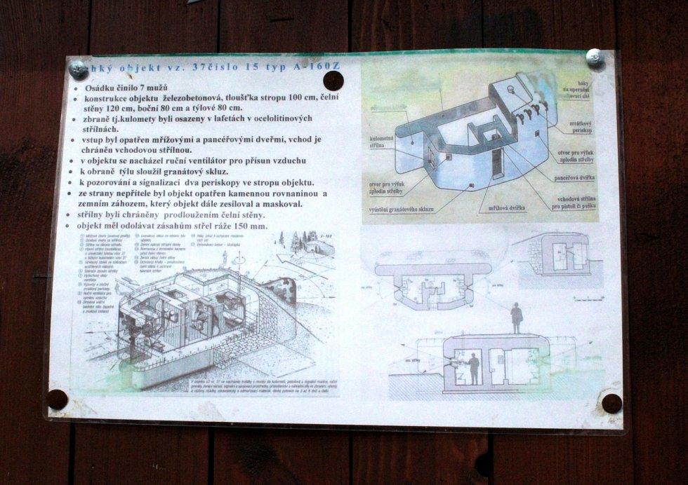 Lehké opevnění předválečné československé armády podél cyklotrasy z Vrskmaně do Otvic.